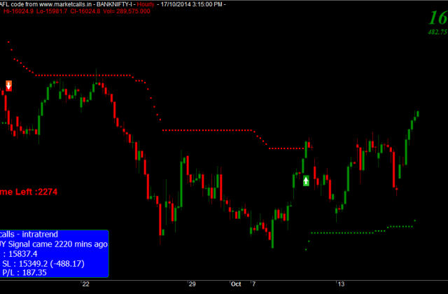 BANK NIFTY V6