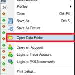 How to Install Custom MQL4 indicators in Metatrader