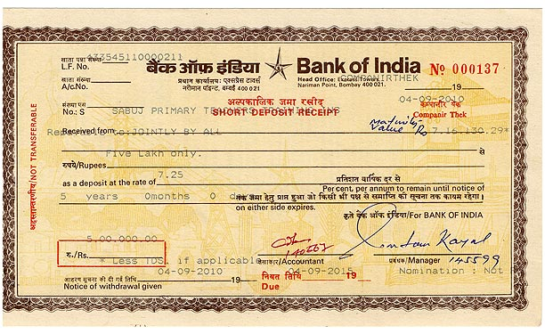 Banking-Awareness-Certificate-of-Deposit