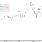 Banknifty Futures Observation – February Expiry Outlook