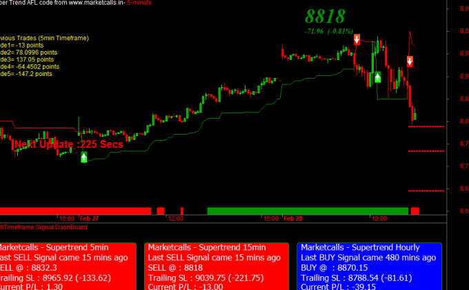 nifty 1330