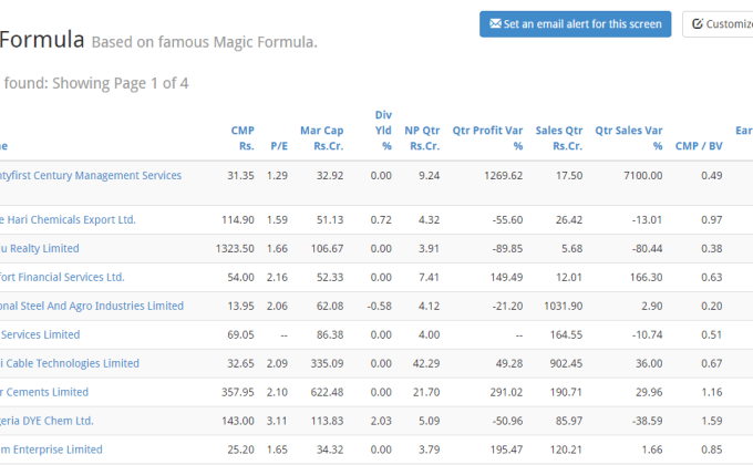 screener magic formula