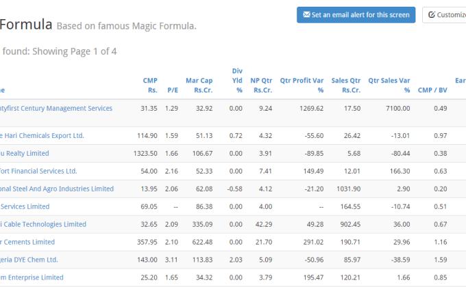 screener magic formula