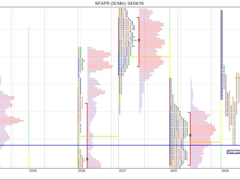 NFAPR (30 Min)  04_04_16