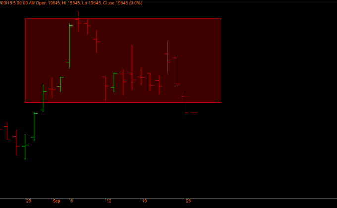 bank-nifty-sep-futures