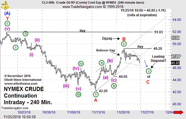 oil-11-25-2-ed