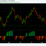 USDJPY – Short Term Bottom Done Again as Korean Fears Fade?