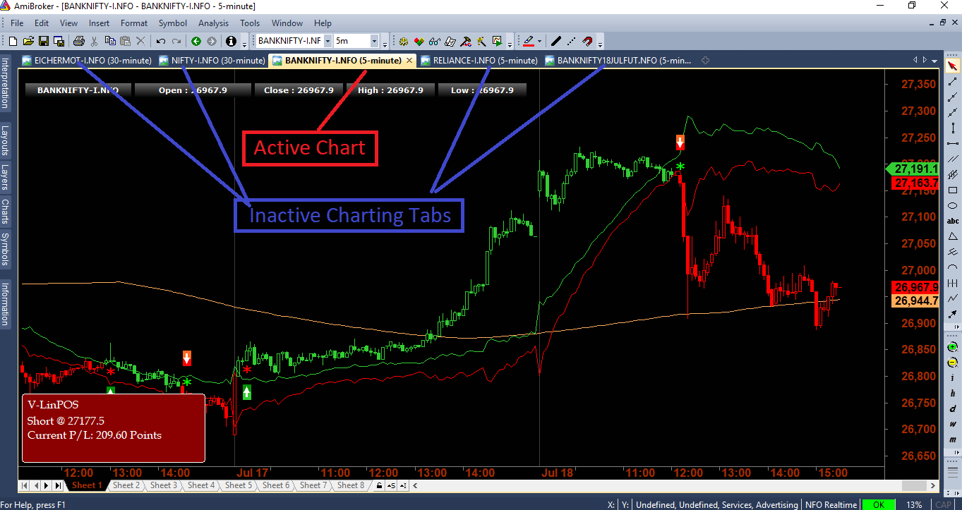 The Facts About Top Algorithmic Trading Courses - Learn Algorithmic Trading ... Uncovered