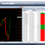 Amibroker Price Action and Trend Line Breakout Scanner/Exploration Scanner