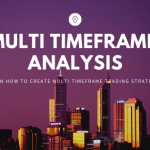 [Webinar] : How to Create Multi Timeframe Trading Strategies