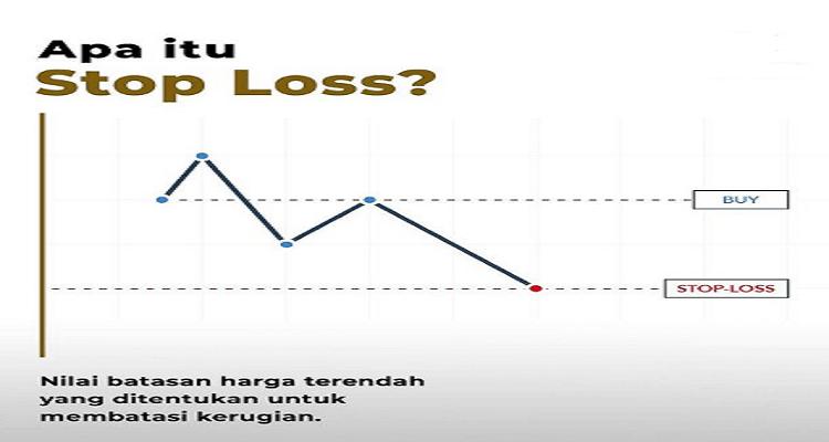 Cara Menggunakan Stop Loss dan Take Profit