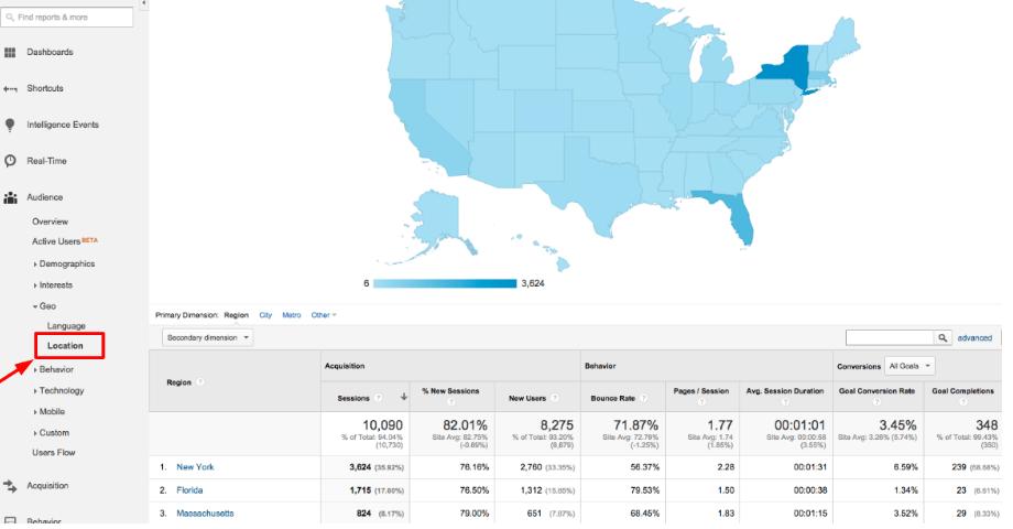 GEO Feature In Google Analytics