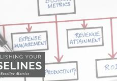 Establishing Your Baselines: Marketing