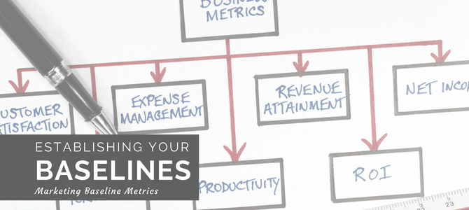 Establishing Your Baselines: Marketing