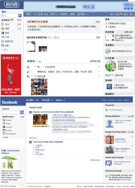 Facebook vs. Renren
