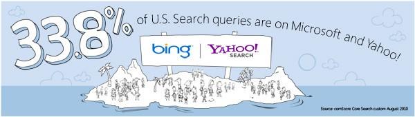 Yahoo to Bing Transition