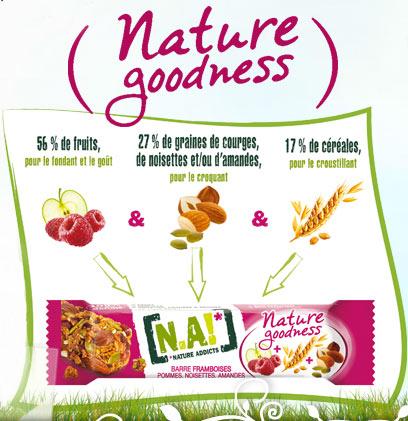 Nature-Godness