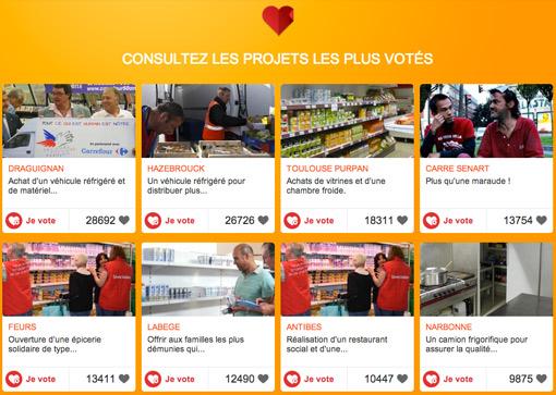Projet-Carrefour