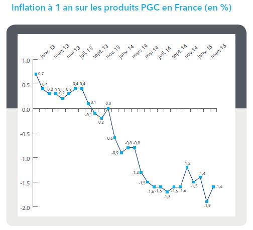 Inflation-IRI