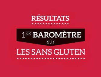 Les « sans gluten » : qui sont-ils vraiment? [Infographie]