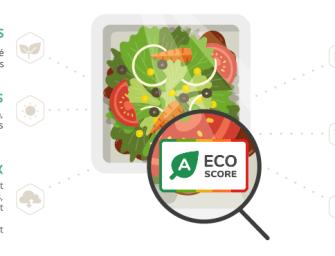 Eco-score : le nouveau logo pour mesurer l'impact environnemental des produits