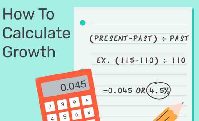 How to Calculate Growth Percentage and Average Annual Growth Rate