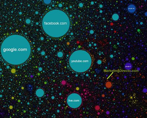 ¿Quiere saber en qué punto del universo online está su web y qué tamaño tiene? Éste es su mapa