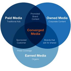 ¿Preparados para el mundo de los medios convergentes?