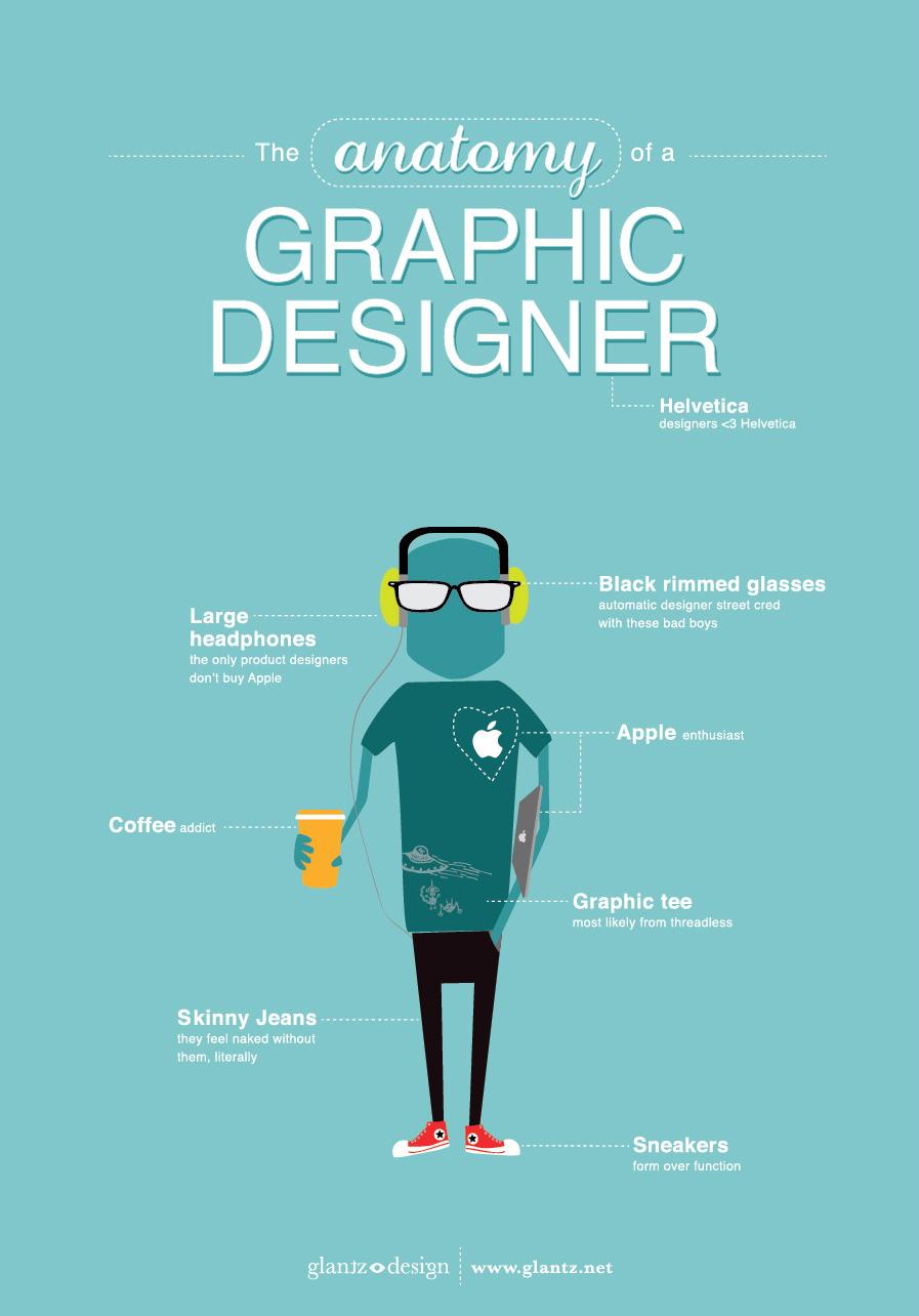 La anatomía de un diseñador gráfico | Marketing Directo
