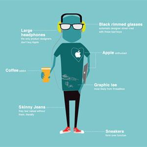 La anatomía de un diseñador gráfico