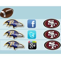 """La """"Social Media Bowl"""": ¿qué fans hacen más ruido en las redes sociales?"""