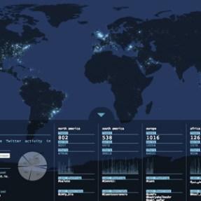 Conozca la actividad mundial de Twitter en tiempo real