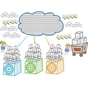 El big data perfecciona la segmentación y permite fortalecer la relación con el cliente