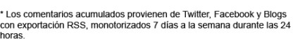 Telecinco, líder indiscutible de la televisión social en abril con 3,3 millones de comentarios