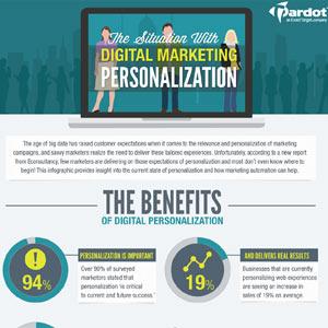 ¿Cuáles son los principales beneficios y oportunidades de la personalización en el marketing digital?