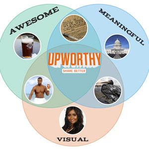 Tres consejos de Upworthy para hacer de su medio una plataforma de éxito viral