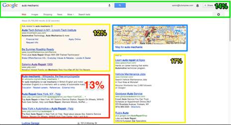 ¿Cuánta publicidad hay entre los resultados de búsqueda de Google?