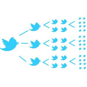 En publicidad la controversia vende, y en Twitter mucho más