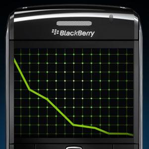 """Blackberry cuenta con dos """"príncipes azules"""" que la quieren """"salvar"""""""