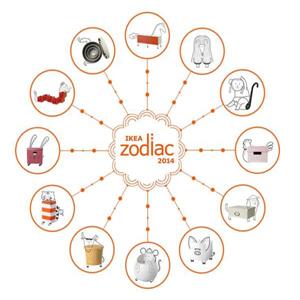 ikea zodiaco