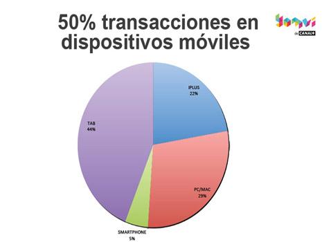 transacciones1