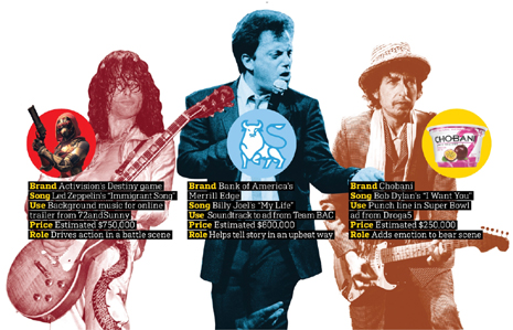 rock music ad pequeño