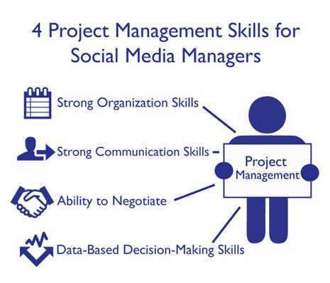 En los social media managers (en los mejores al menos) conviven juntas estas 7 profesiones