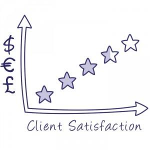 Client-Satisfaction-Means-Revenue-300x300