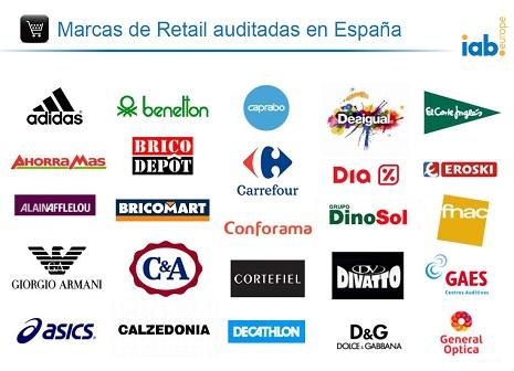 marcas retail pq