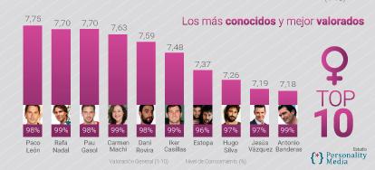 españoles4