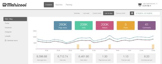Metricool: cómo convertir los datos sociales en información útil, personalizada y real time