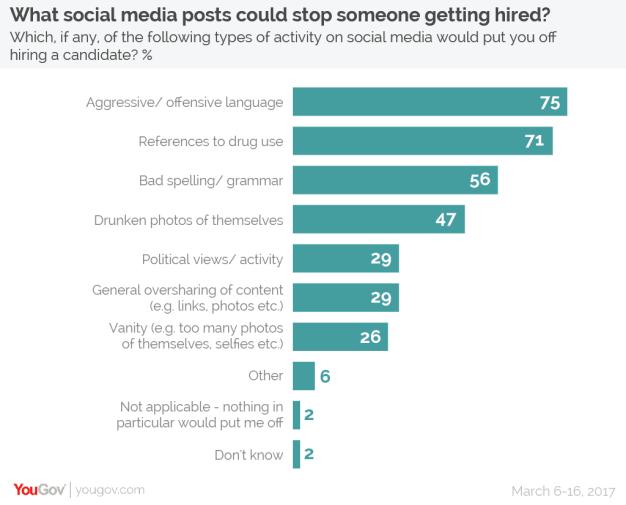 """Soltar sapos y culebras en las redes sociales o cómo """"morir"""" (laboralmente) ipso facto"""