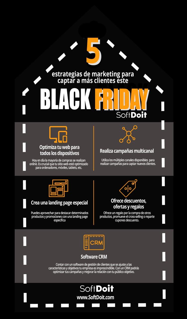Las 5 estrategias de marketing para triunfar este Black Friday
