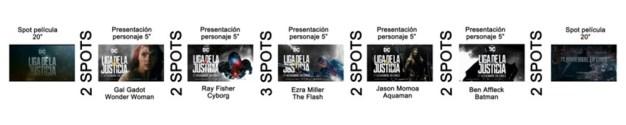 Superbloque: la innovación publicitaria tiene sello Atresmedia